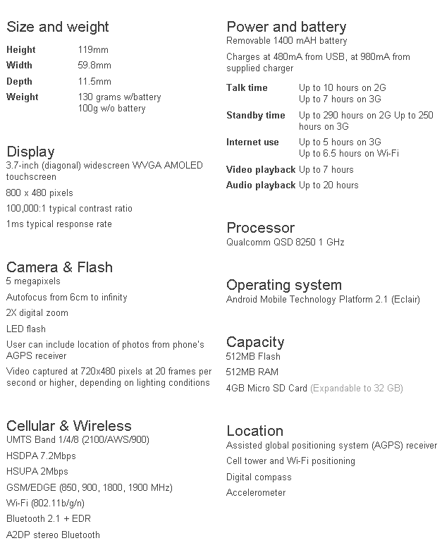 Google Nexus One specifications